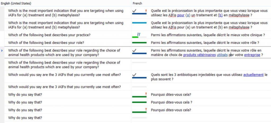 etude de marché agrooh bioscience translations